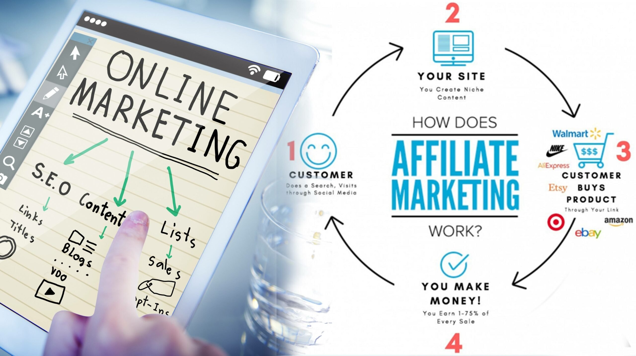 A Complete Beginners Guide to Affiliate Marketing – Grab the Offer for FREE