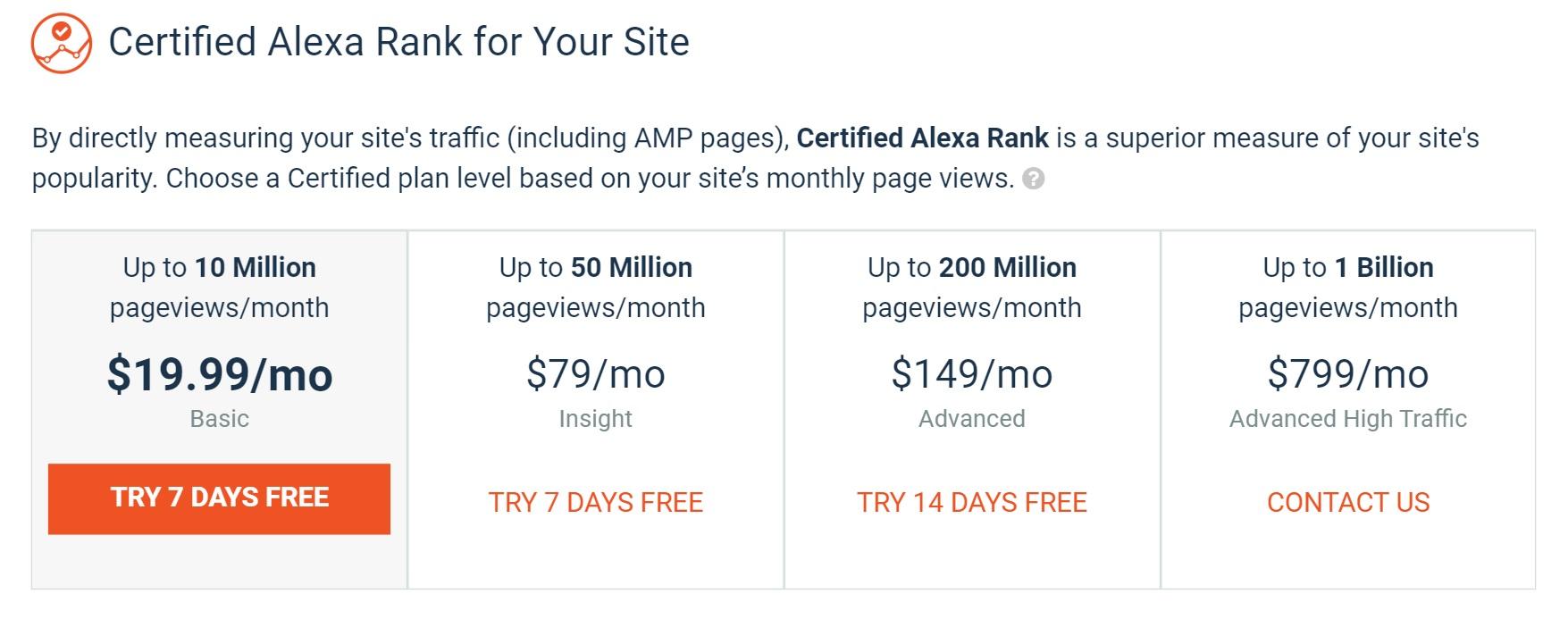 Alexa site traffic - Alexa ranking prices