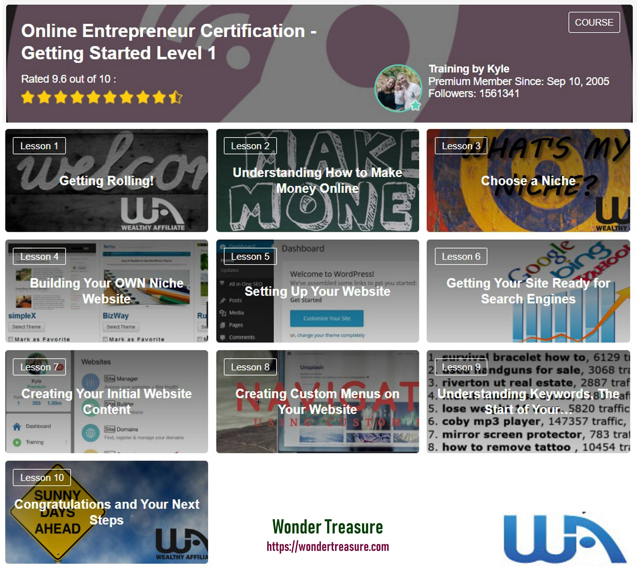 Let get it started - entrepreneur courses