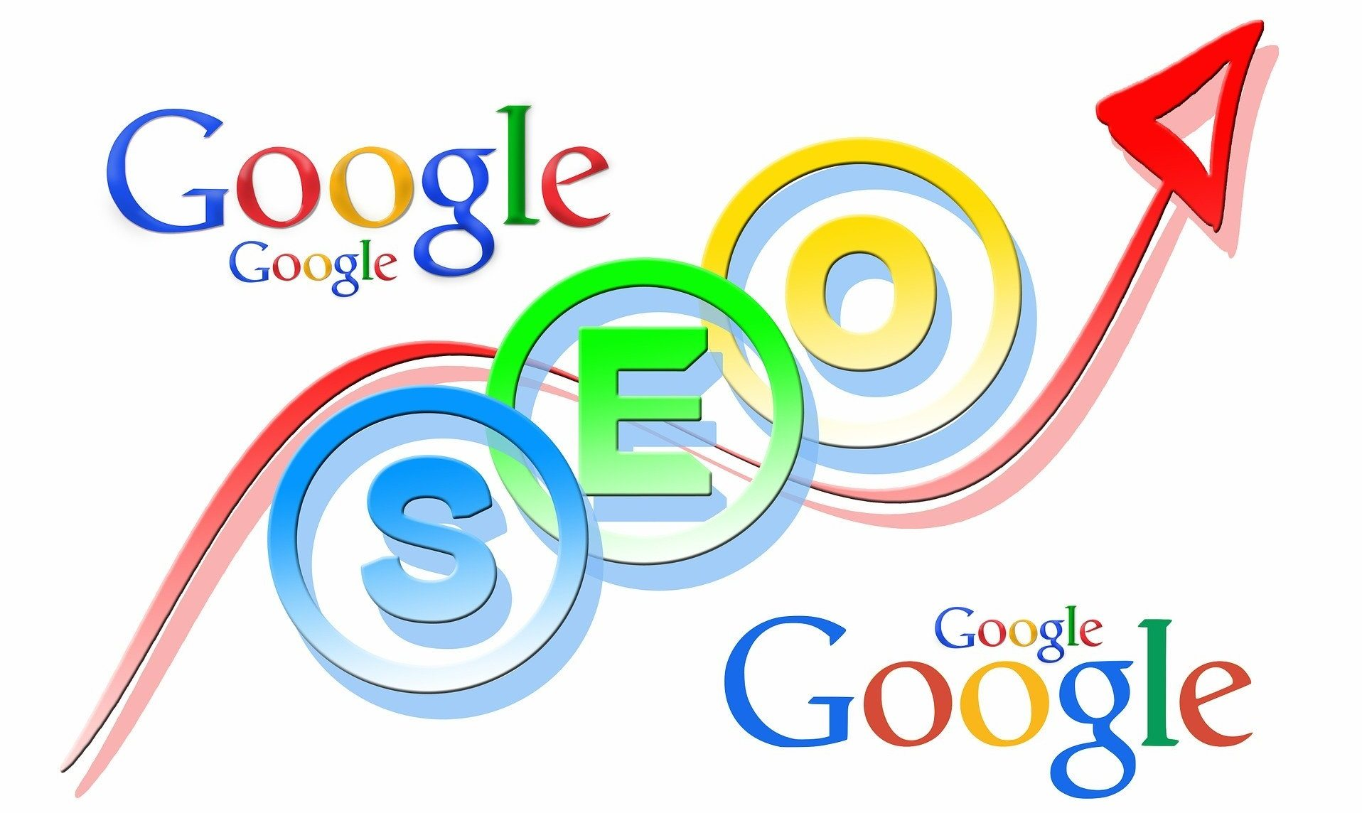 Know How to Learn SEO Basics.