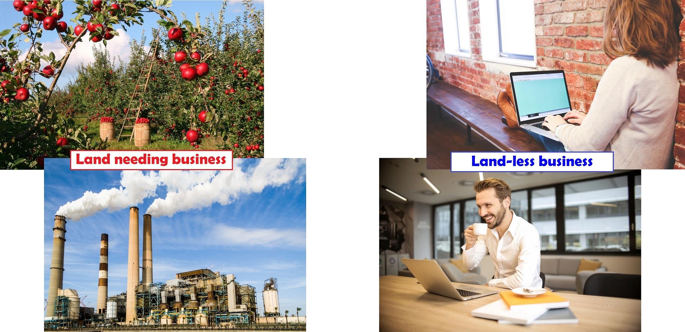 I Want A Business Idea - deciding land-needing or land-less
