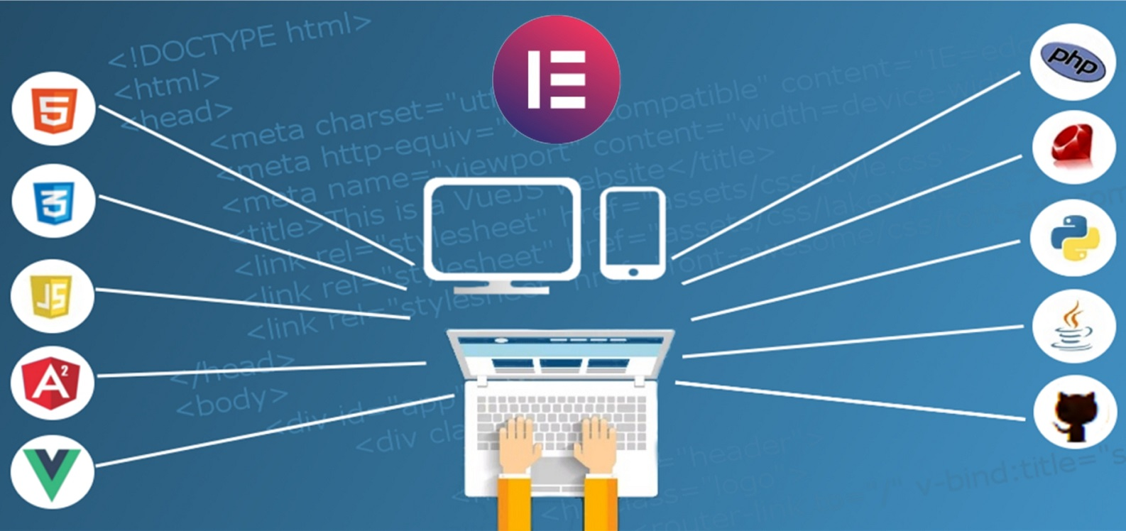 Read more about the article How to Make a Website Homepage Using Elementor (Review and Guide)